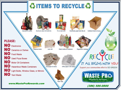Right Things To Recycle