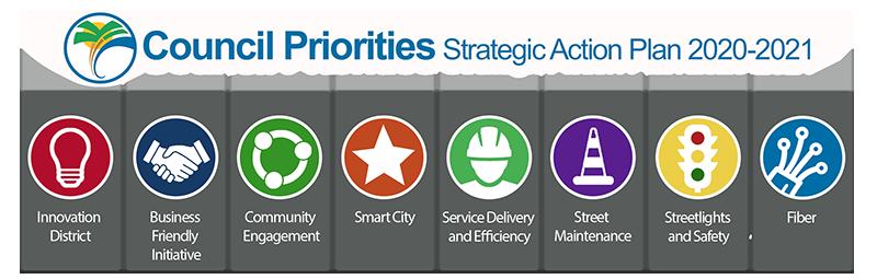 Strategic Action Plan Focus Areas Logo