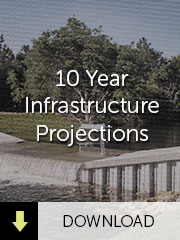 10 Year Infrastructure Projections